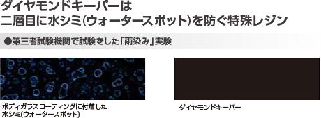 静岡 ダイヤモンドキーパー アイカワ キーパーコーティング