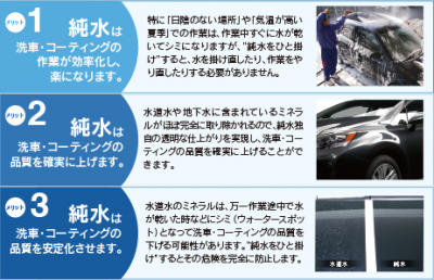 純水手洗い洗車 アイカワ 静岡